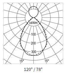 instalight Tec 1130 Lichtkurve